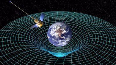 Photo of Kuantum Fiziği Nedir?
