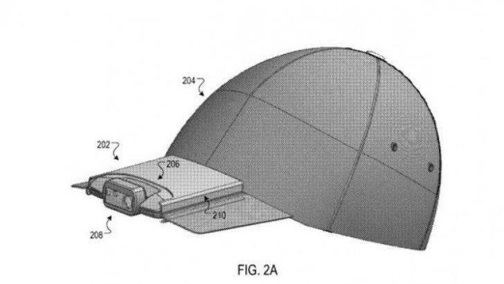 Giyilebilir Teknoloji: Akıllı Şapka