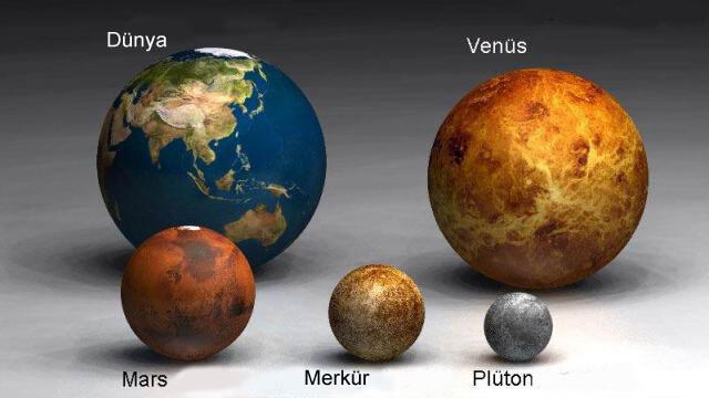 gezegenlerin boyutları