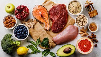 Photo of Proteinler ve Beslenme