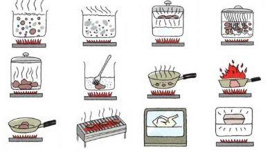 Photo of Sağlıklı Beslenme ve Pişirme Yöntemleri