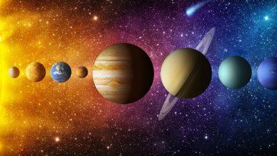Photo of Gezegenler İsimlerini Nereden Alıyor?